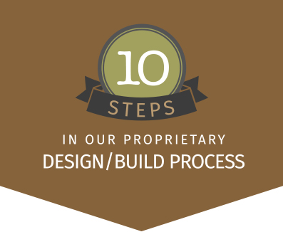 Our Proprietary Design Build Process