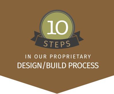 Our Proprietary Design Build Process